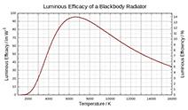 luminous-efficacy-212x124.jpg