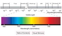 wavelenght-212x124.jpg